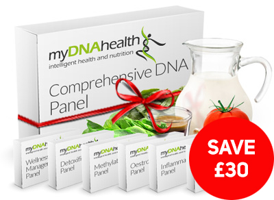 Unlock Your Genetic Potential!